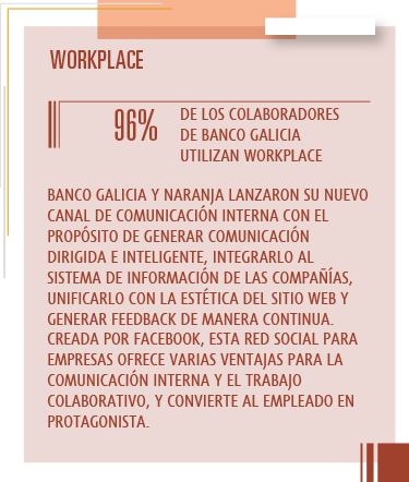 Valor workplace